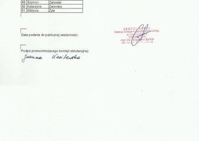 Lista uczniów przyjętych do klasy I technik weterynarii część 2